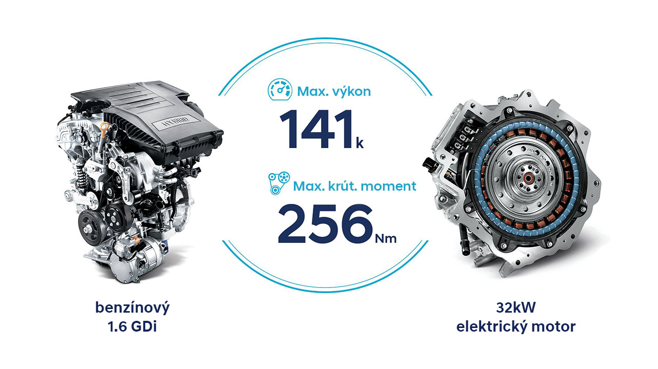 The petrol engine and the electric motor in the new Hyundai Kona Hybrid compact SUV.
