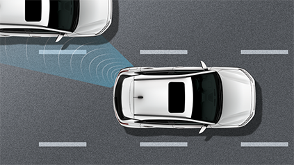 Blind Spot Collision Warning s funkciou Lane Change Assist
